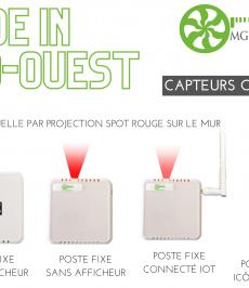 capteurs de co2 fabriqués en France en Occitanie